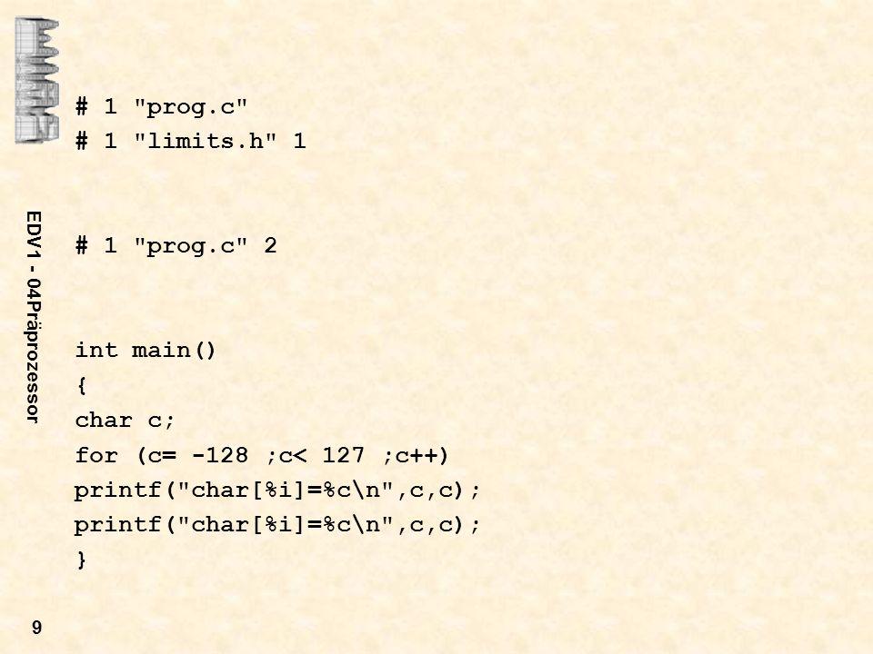 printf( char[%i]=%c\n ,c,c); }